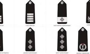 Nigerian Police Ranks