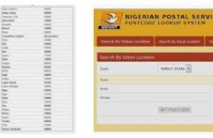 Ikeja Postal Code and Zip Codes