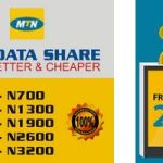 MTN Data Transfer Code MTN Transfer Code Reset | How to transfer data from MTN to MTN