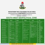 Nigerian Police Screening Timetable 2020 : NPF Screening Schedule for Akwa Ibom, Lagos, Abuja and Others