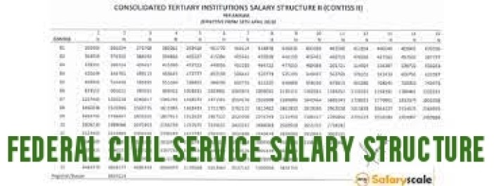 Federal Civil Service Salary Structure