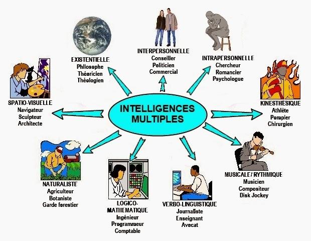 Quelques signes qui prouvent scientifiquement que vous êtes plus intelligent que la moyenne