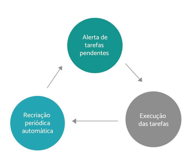 Componente 1 – 1