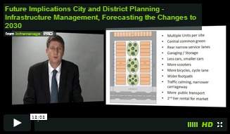 Future Implications City and District Planning