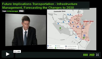 Future Implications Transportation