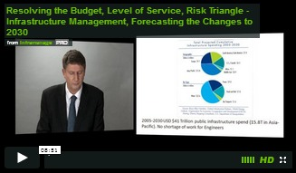 Resolving Budget Level of Service Risk Triangle