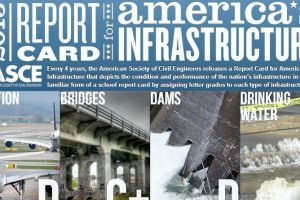 Report Card for America's Infrastructure (ASCE)