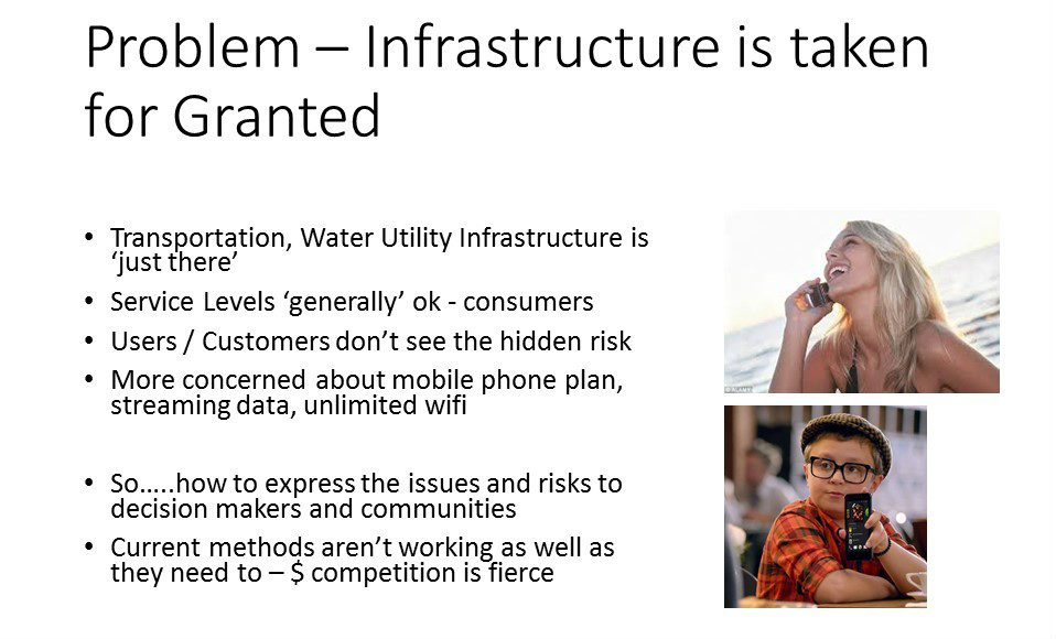 infrastructure asset management planning
