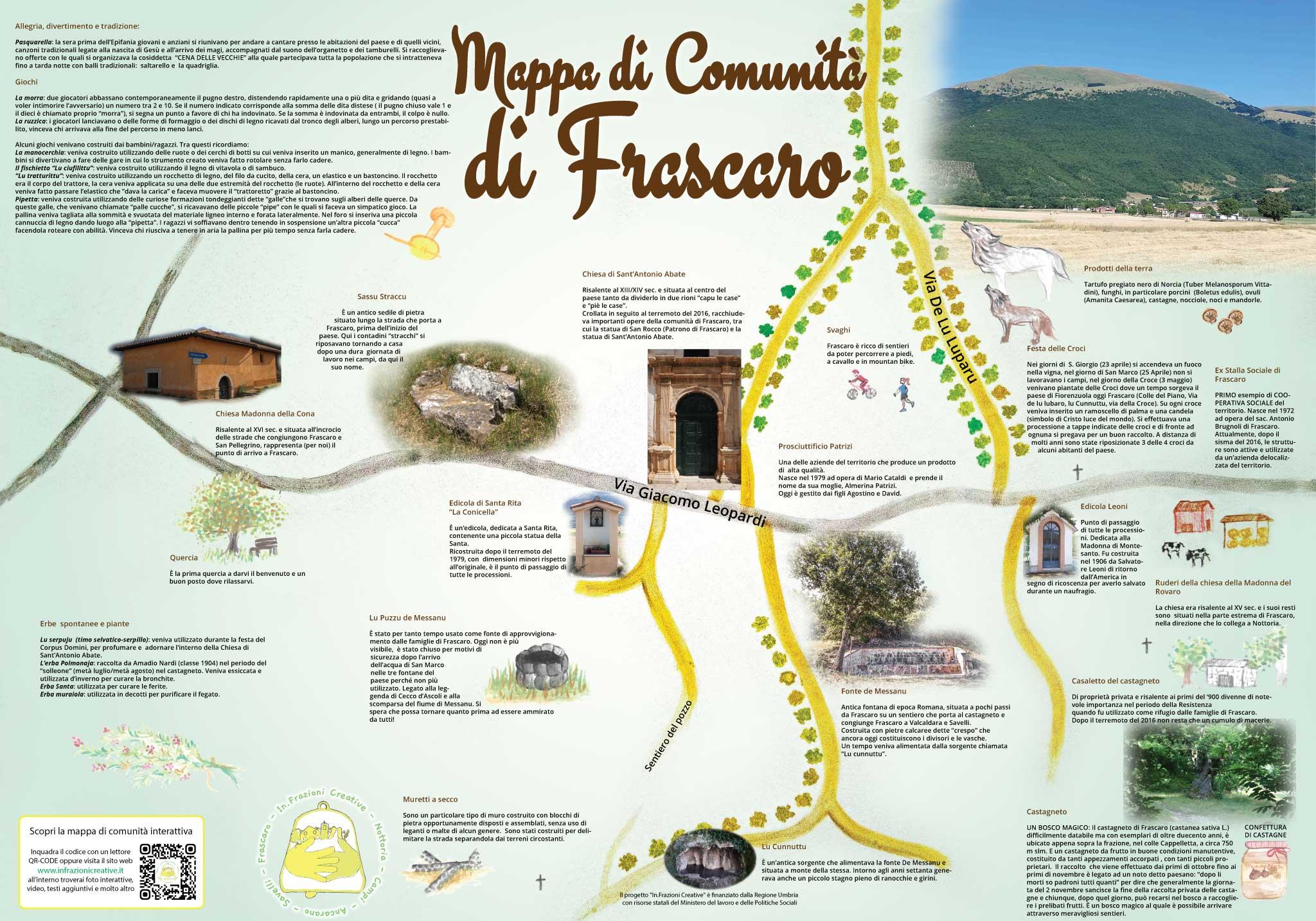 Mappa di comunità di Frascaro in parole
