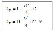 Cálculo de la cilindrada de un motor (1/2)