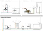 Instalaciones domiciliarias y construcción de obras sanitarias