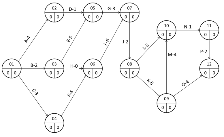 Online Venn Diagram Template