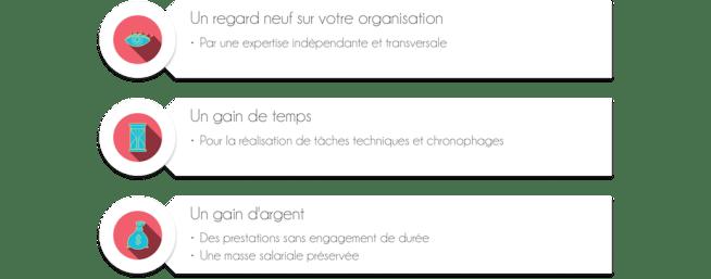 outsourcing-externalisation-qhse-avantages