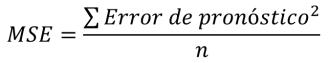 Error cuadrático medio MSE