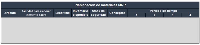 Tabla de elaboración de MRP