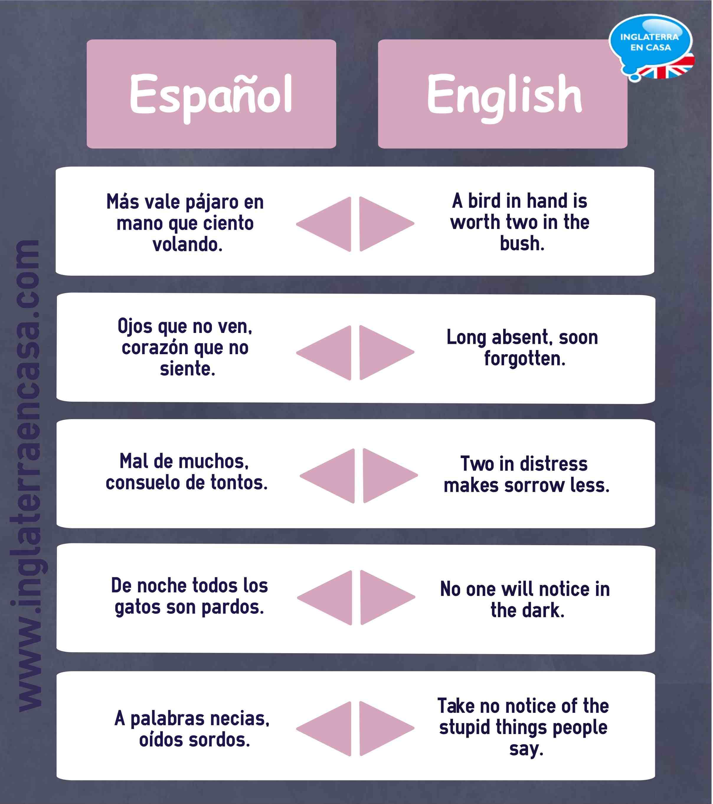 Los Mejores Refranes Y Frases Hechas En Ingles