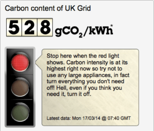 Click to see the live grid emissions- right now.