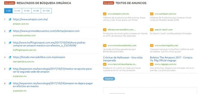 Resultado búsqueda orgánica Semrush