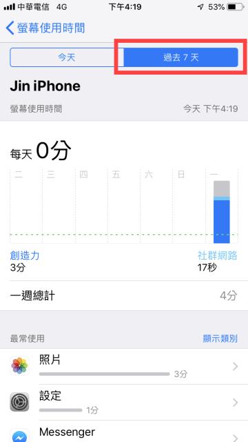 iPhone 螢幕使用時間