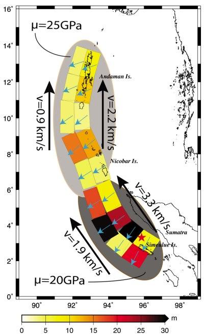 Modello della sorgente del terremoto di Sumatra 2004, ricostruito tramite inversione di dati geodetici e di tsunami. I rettangoli rappresentano le varie porzioni della faglia e i colori indicano la dislocazione cumulata su ognuno di essi: si notino in particolare le porzioni di colore nero, sulle quali è stata stimata una dislocazione di circa 30 metri. Le frecce nere indicano la direzione e la velocità del fronte di rottura sui vari segmenti di faglia: con queste velocità della rottura, il tempo impiegato per rompere tutti i 1200 km di faglia è di circa 10 minuti (fonte: Lorito et al., 2010, J. Geophys. Res.).