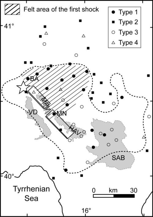 Confronto tra l'area colpita con intensità VIII grado e superiore e l'area, evidenziata con le linee diagonali, dove la prima scossa fu chiaramente distinta (da Branno et al., 1983, ridisegnato). Le località di Tipo 1 e 2 sono quelle dove la popolazione fu in grado di distinguere le due scosse (cerchi e quadrati pieni); le località di Tipo 3 sono quelle dove solo una grande scossa fu avvertita; le località di Tipo 4 sono quelle non valutate. Si noti che la distribuzione del danneggiamento ottenuta da Branno et al. (1983) è differente da quella pubblicata in seguito da Boschi et al. (2000), mostrata in Figura 2. La figura mostra anche i bacini quaternari, le sorgenti sismogenetiche del DISS e l'epicentro di Mallet (stella bianca come in Figure 1 e 2). Bacini: HAV, Alta Val d'Agri; MPV, Valle del Melandro; SAB, Bacino di Sant'Arcangelo; VD, Vallo di Diano. Località: BA, Balvano; MN, Marsico Nuovo.