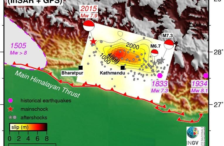 Terremoto in Nepal: modello di faglia e repliche più forti