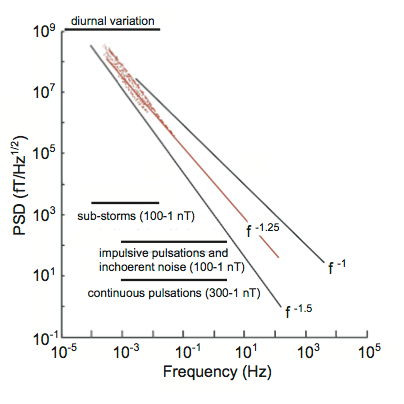 fig. 1-1