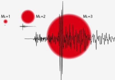 Magnitudo Richter ML