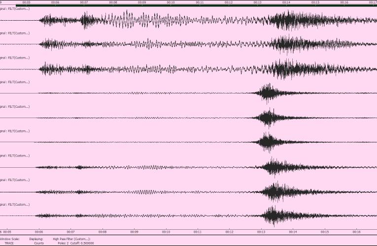 Il terremoto algerino del 18 marzo 2021 risentito anche in Liguria… come mai?
