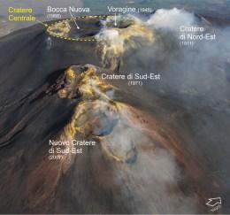 Fotografia aerea dell'area craterica sommitale dell'Etna ripresa da Sud-Est. Accanto ai nomi dei cinque crateri oggi attivi è riportato tra parentesi l'anno della loro nascita. Foto di Marco Neri.