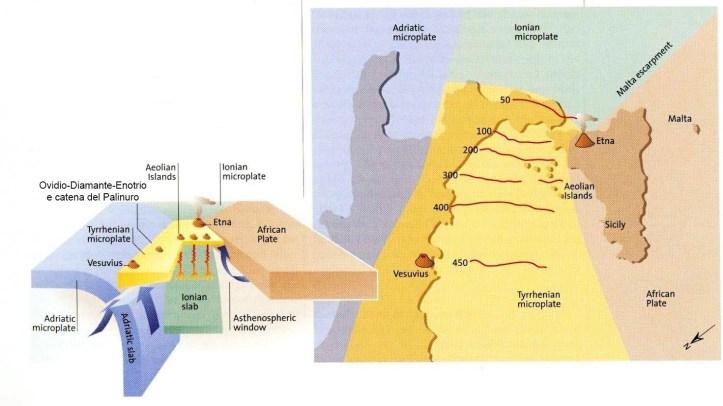 vulcani sottomarini_figura 1