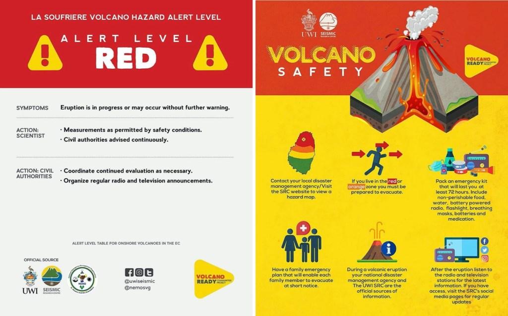 Figura 3a-3b: Infografiche di allerta sull'isola di St. Vincent, accompagnate da questo messaggio: The volcanic alert level in St. Vincent is now at RED. Continue to follow UWI Seismic Research Centre and NEMO St. Vincent and the Grenadines for official updates. (tradotto: Il livello di allerta a St. Vincent e ora ROSSO. Continuate a seguire gli aggiornamenti ufficiali forniti dall'UWI Seismic Research Centre e da NEMO per St. Vincent e le Grenadines).