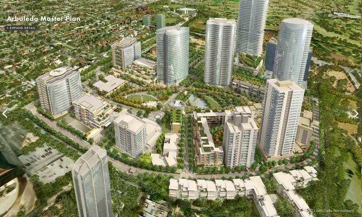 Resultado de imagen de mixed use real estate development monterrey