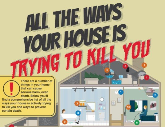 infographic, reader submitted content, ABC Humane wildlife, harmful elements in house, toxins in house, healthy house