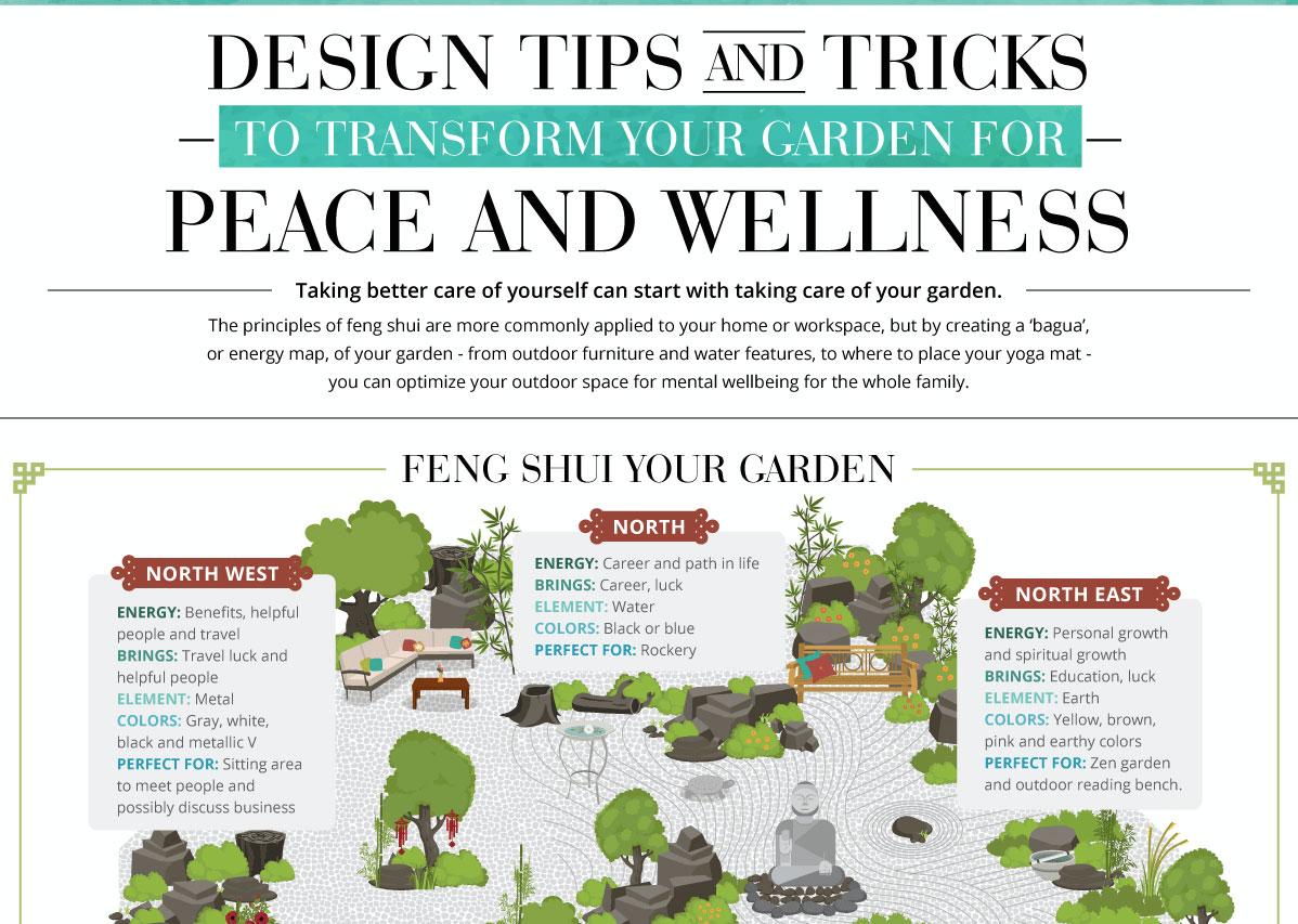 Feng Shui   Inhabitat - Green Design, Innovation ... on Modern Feng Shui Garden  id=55695