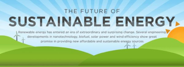 INFOGRAPHIC: The exciting future of sustainability ...