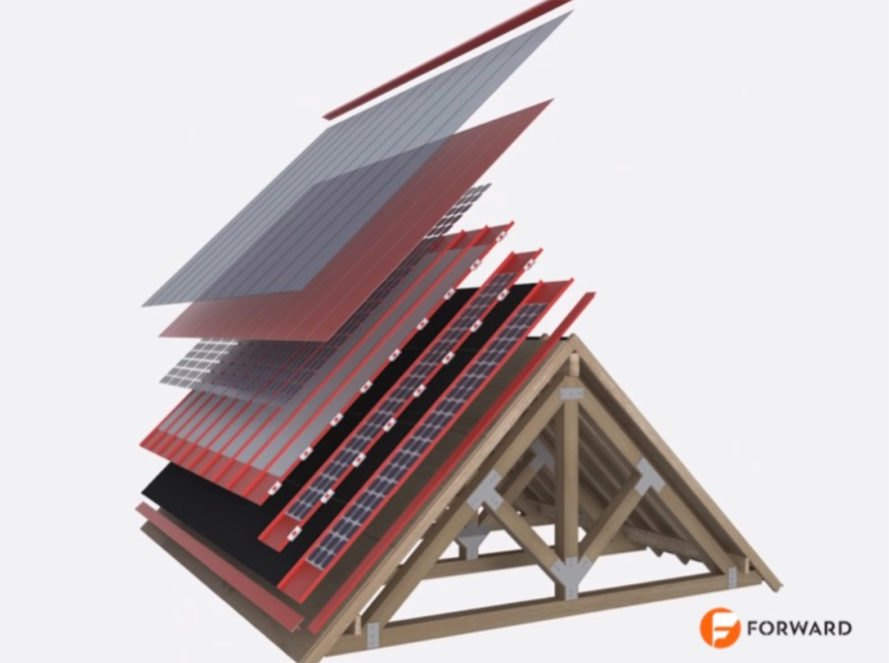 solar power, solar roofing, solar roof, Tesla solar Roof, Forward Labs, Forward Labs solar roof, solar panels, solar, renewable energy, Tesla competitor, green energy, solar roof panel