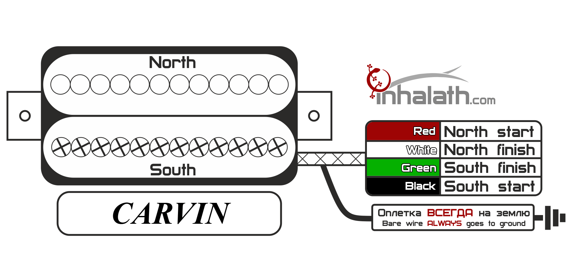 Suhr Pickups Wiring Diagram