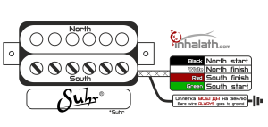SUHR HSS PICKUPS WIRING DIAGRAM  Auto Electrical Wiring