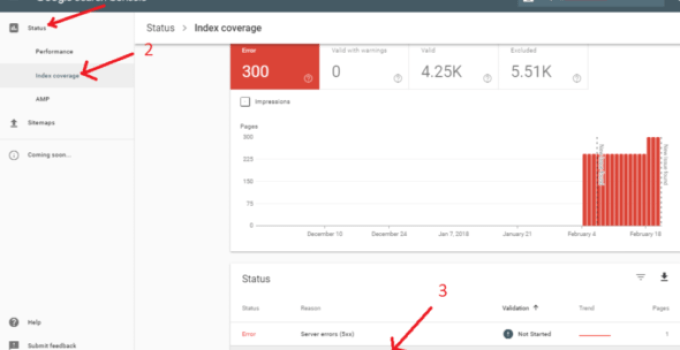 Fix Index Coverage Issue Detected in Search Console Tool