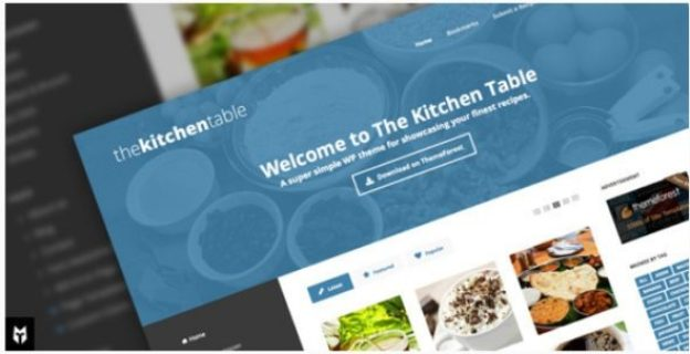 Best Food WordPress Themes Recipe Websites