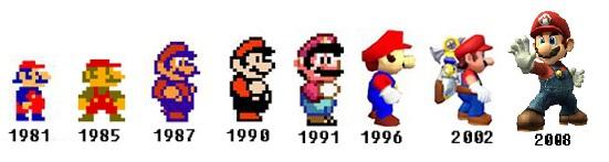 A evolução do personagem Mario, de Mario Bros.