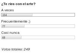 Resultados de la encuesta sobre cuánto te ríes con el arte