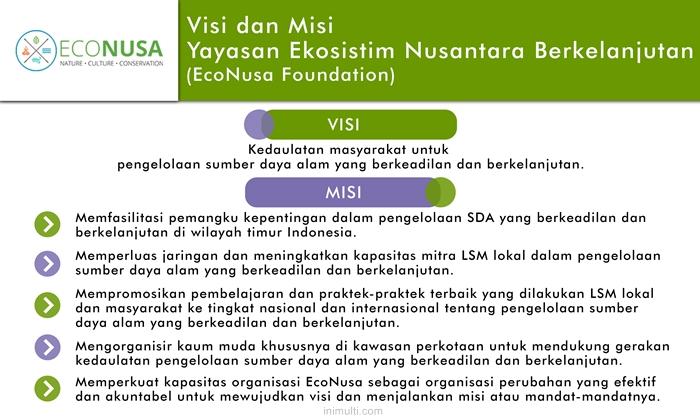 econusa foundation