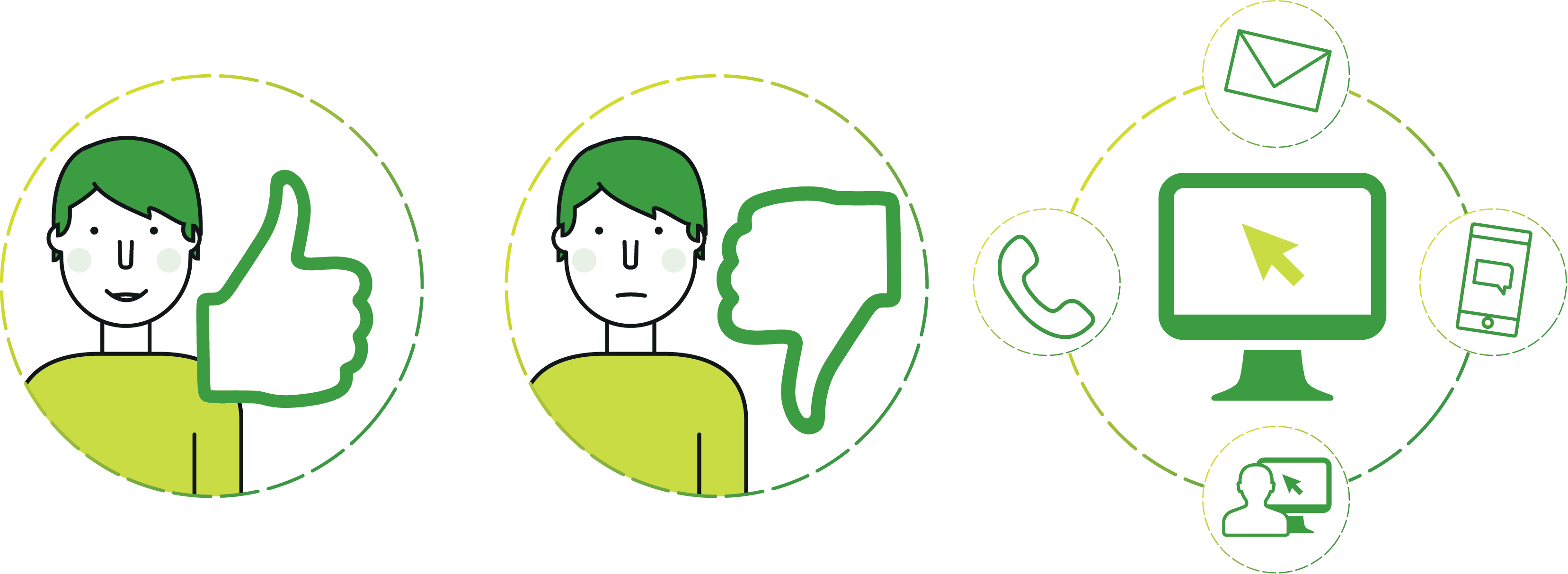 Customer Service The Good The Bad And The Unified