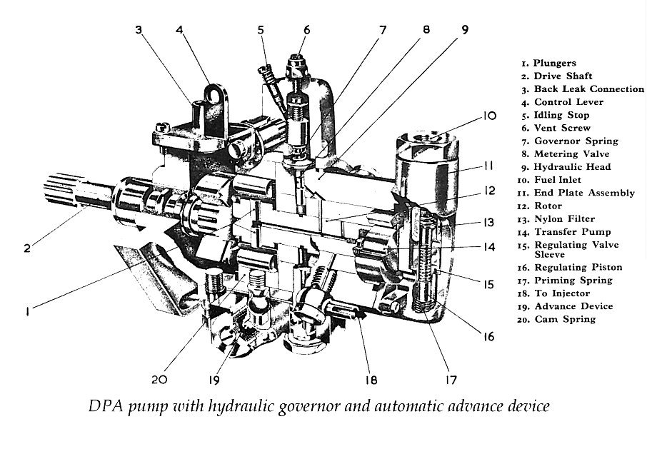 CAV DPA Hydraulically Governed Injection Pump Exploded Diagram lucas cav injection pump diagram