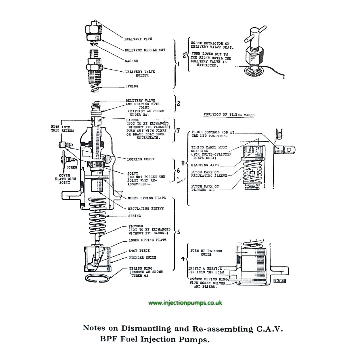 Fd Fuel Pump Wiring Diagram