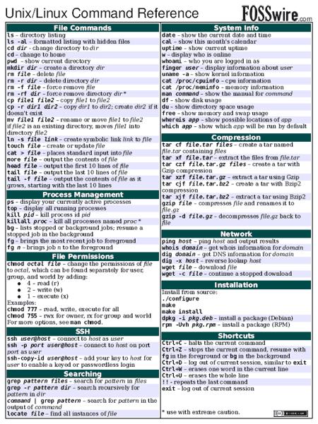 Comandos Linux Unix