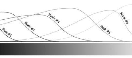 Piezography Profiles