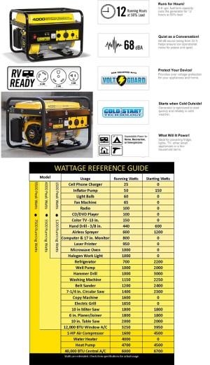 Champion Power Equipment 3,500Watt Recoil Start Gasoline Powered Portable Generator with RV